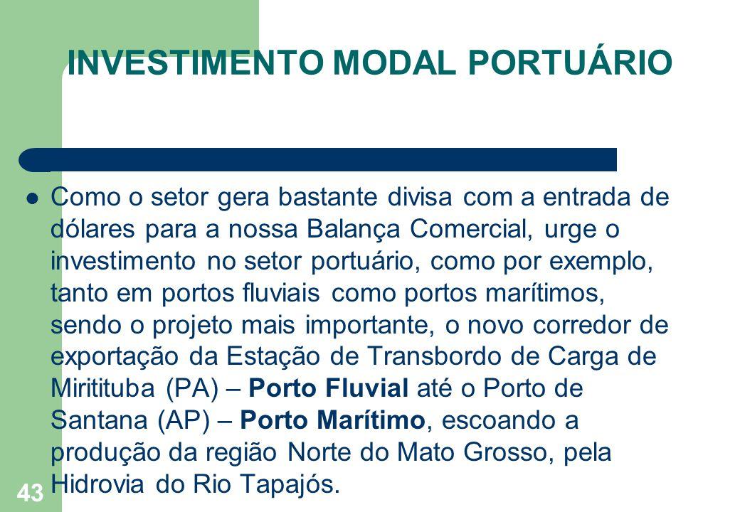 INVESTIMENTO MODAL PORTUÁRIO Como o setor gera bastante divisa com a entrada de dólares para a nossa Balança Comercial, urge o investimento no setor p