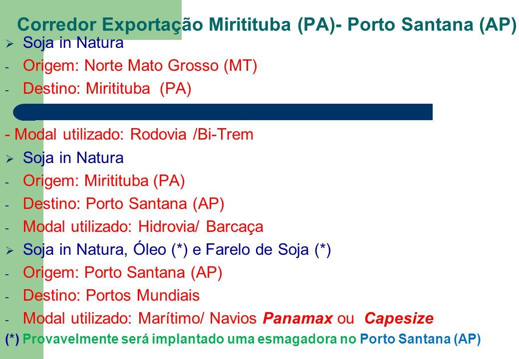 Corredor Exportação Miritituba (PA)- Porto Santana (AP)  Soja in Natura - Origem: Norte Mato Grosso (MT) - Destino: Miritituba (PA) - Modal utilizado