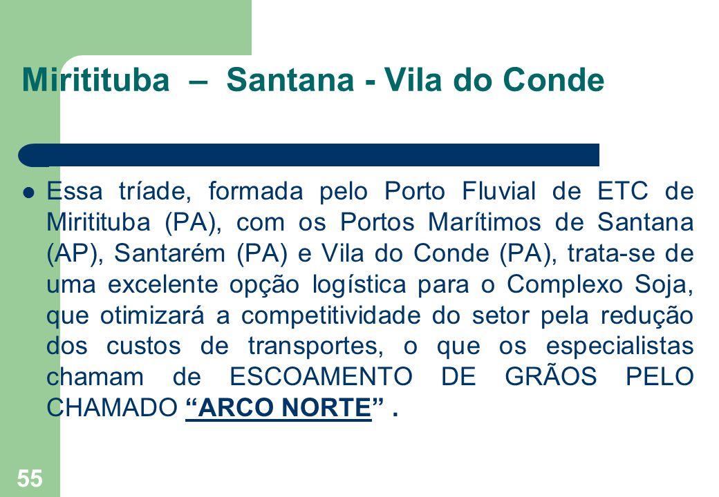 Miritituba – Santana - Vila do Conde Essa tríade, formada pelo Porto Fluvial de ETC de Miritituba (PA), com os Portos Marítimos de Santana (AP), Santa