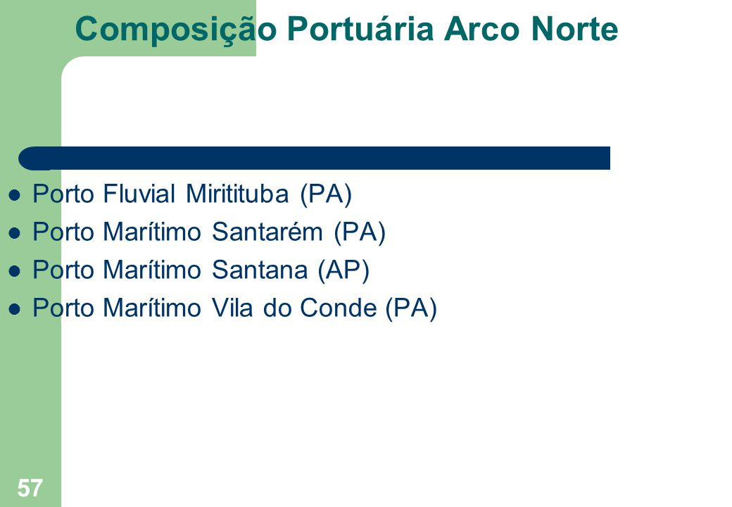 Composição Portuária Arco Norte Porto Fluvial Miritituba (PA) Porto Marítimo Santarém (PA) Porto Marítimo Santana (AP) Porto Marítimo Vila do Conde (P