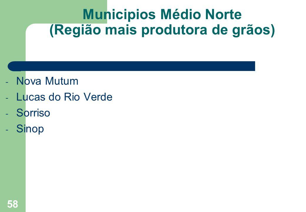 Municipios Médio Norte (Região mais produtora de grãos) - Nova Mutum - Lucas do Rio Verde - Sorriso - Sinop 58
