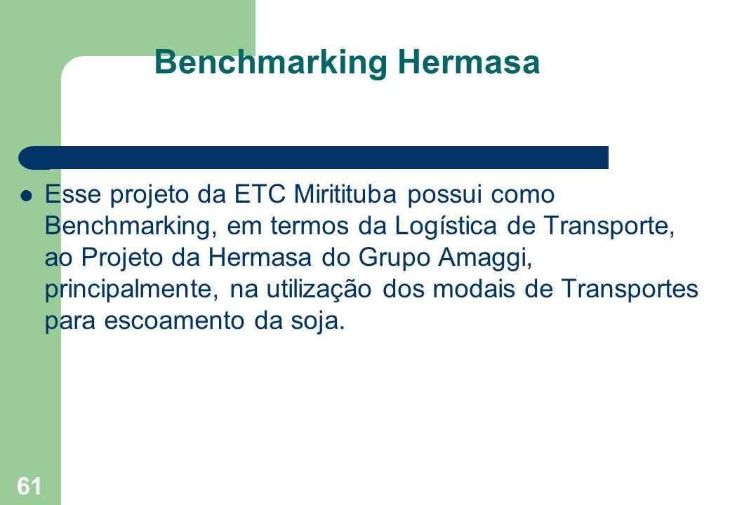 Benchmarking Hermasa Esse projeto da ETC Miritituba possui como Benchmarking, em termos da Logística de Transporte, ao Projeto da Hermasa do Grupo Ama
