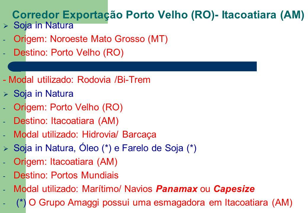 Corredor Exportação Porto Velho (RO)- Itacoatiara (AM)  Soja in Natura - Origem: Noroeste Mato Grosso (MT) - Destino: Porto Velho (RO) - Modal utiliz
