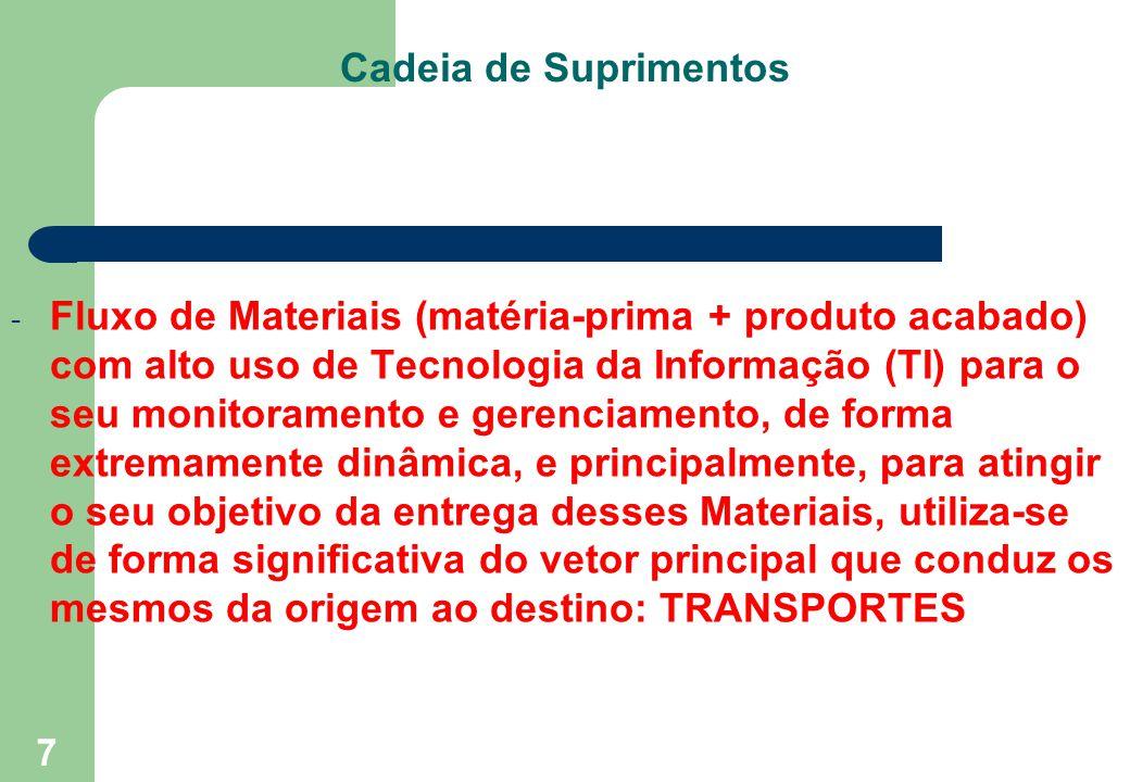 7 Cadeia de Suprimentos - Fluxo de Materiais (matéria-prima + produto acabado) com alto uso de Tecnologia da Informação (TI) para o seu monitoramento