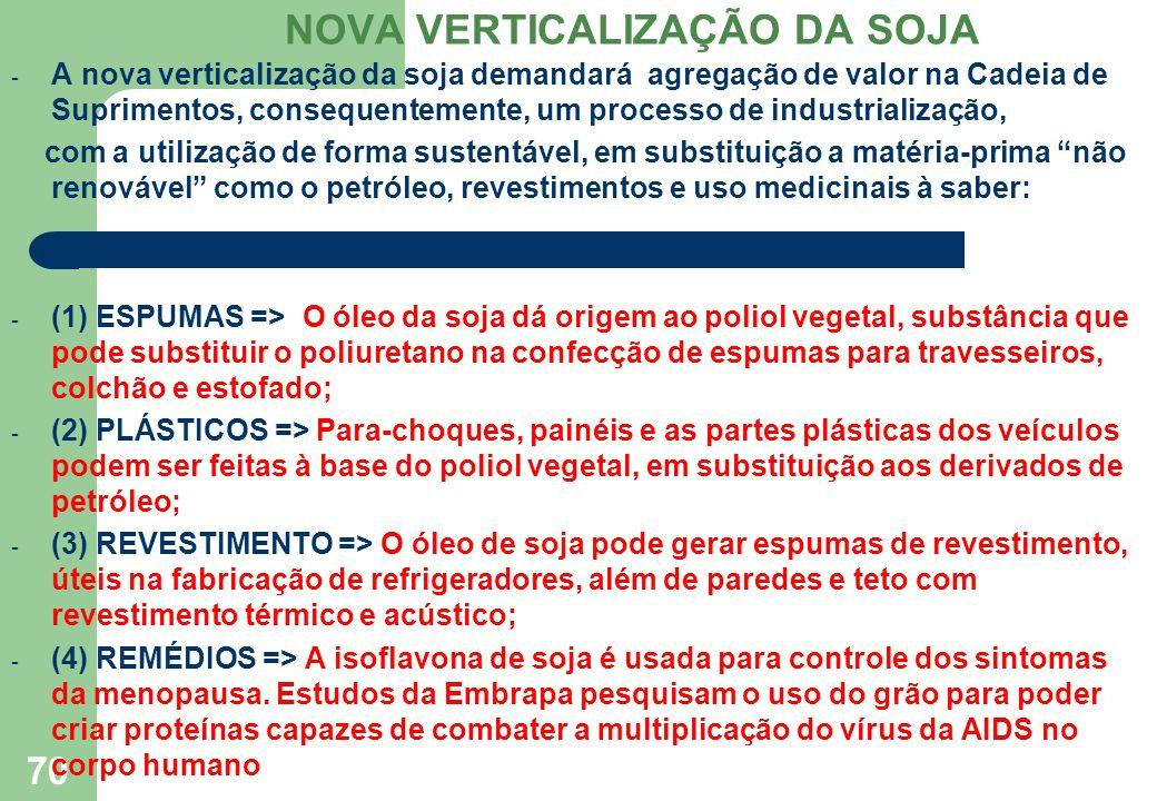 70 NOVA VERTICALIZAÇÃO DA SOJA - A nova verticalização da soja demandará agregação de valor na Cadeia de Suprimentos, consequentemente, um processo de