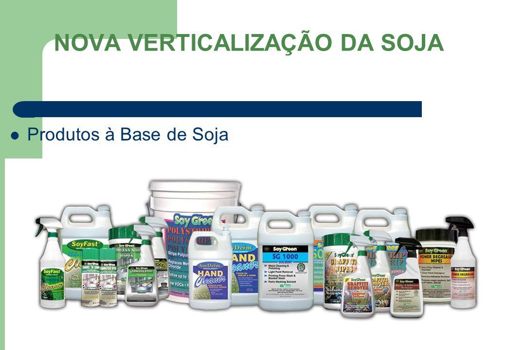 NOVA VERTICALIZAÇÃO DA SOJA Produtos à Base de Soja 72