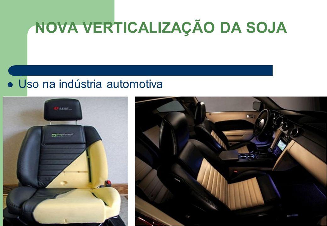 NOVA VERTICALIZAÇÃO DA SOJA Uso na indústria automotiva 73