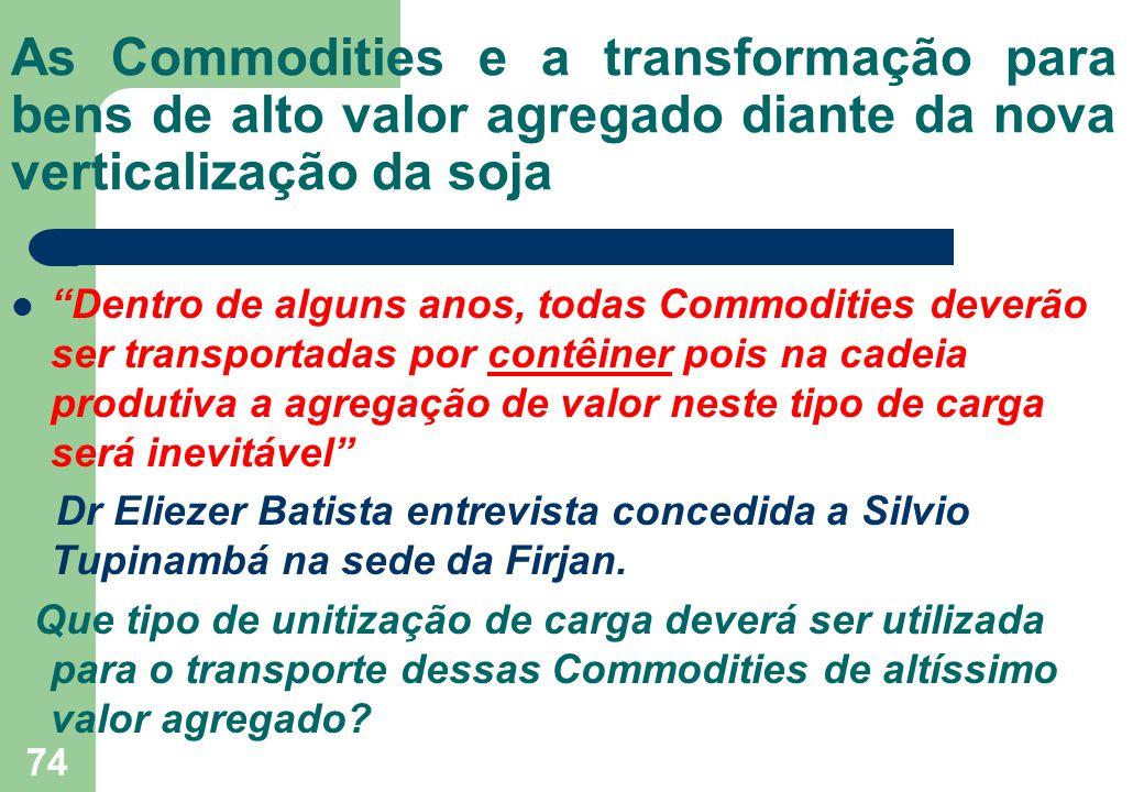 """74 As Commodities e a transformação para bens de alto valor agregado diante da nova verticalização da soja """"Dentro de alguns anos, todas Commodities d"""