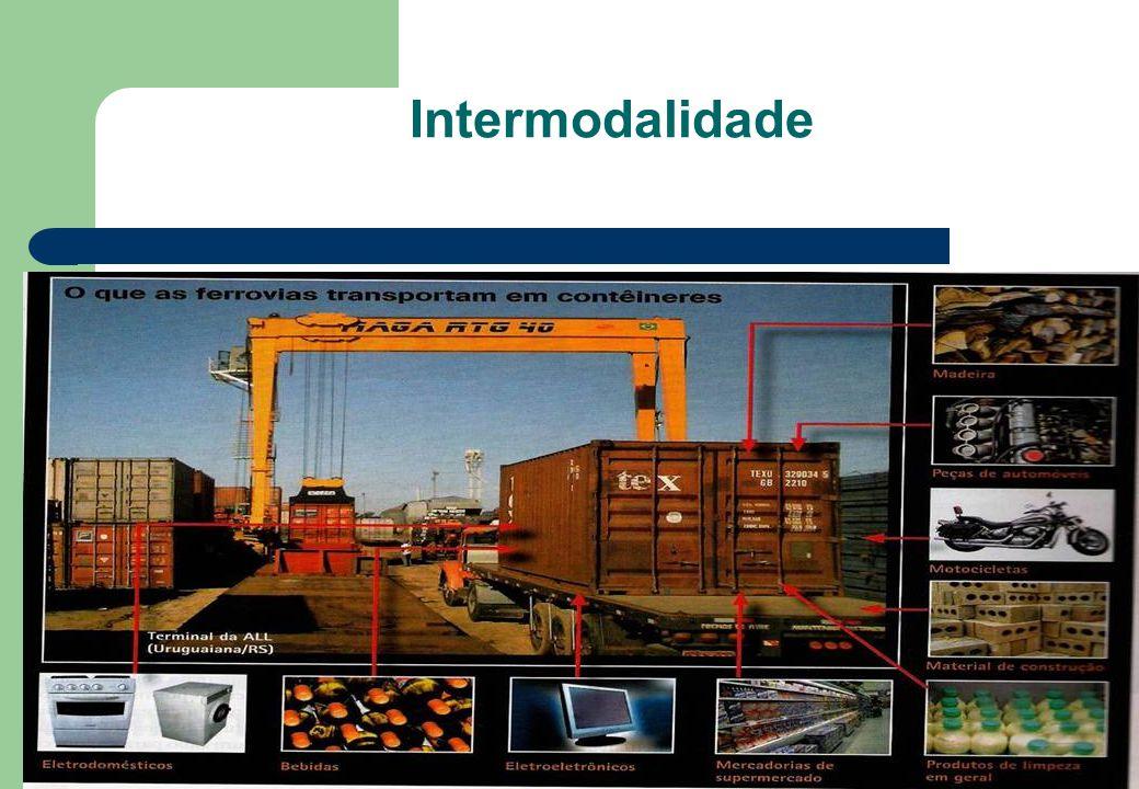 77 Intermodalidade