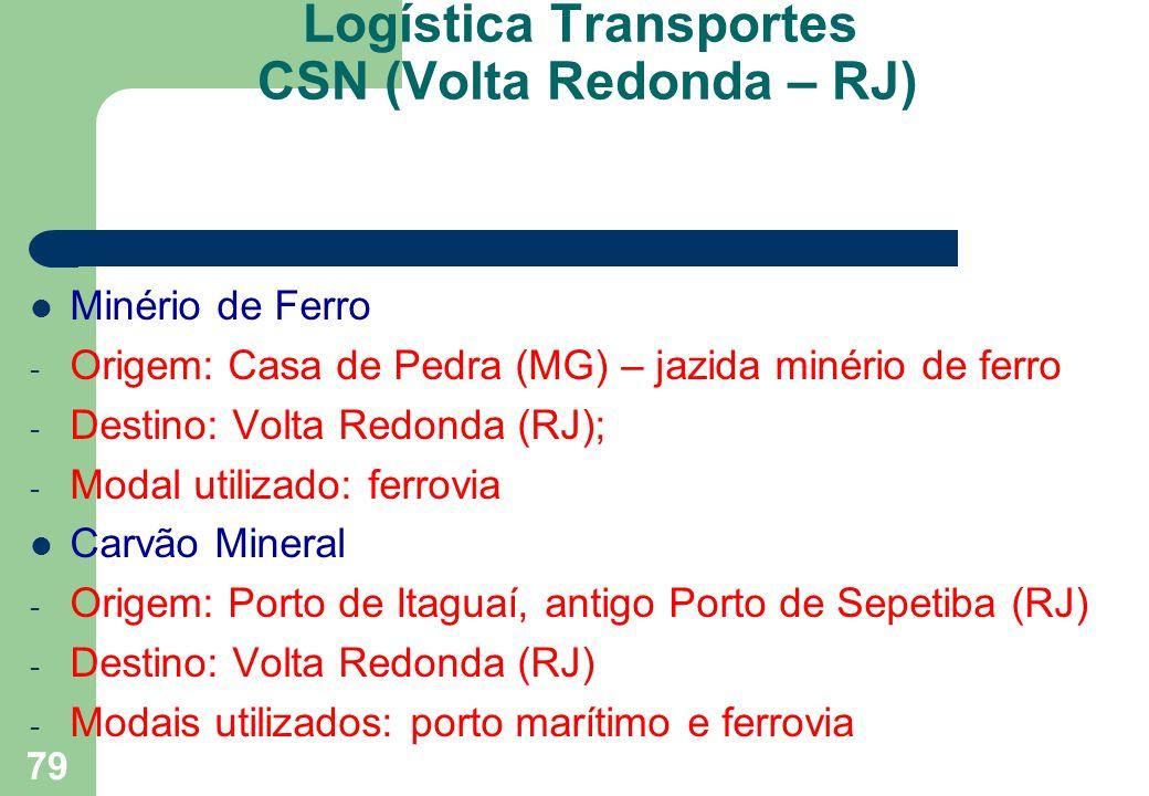 Logística Transportes CSN (Volta Redonda – RJ) Minério de Ferro - Origem: Casa de Pedra (MG) – jazida minério de ferro - Destino: Volta Redonda (RJ);