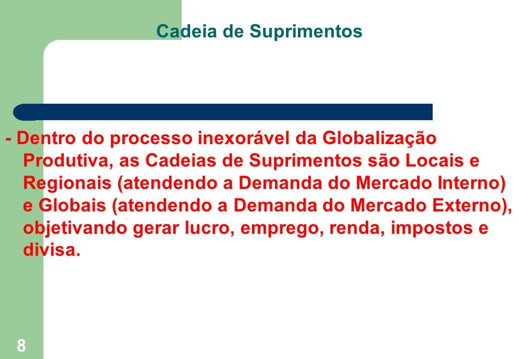 8 Cadeia de Suprimentos - Dentro do processo inexorável da Globalização Produtiva, as Cadeias de Suprimentos são Locais e Regionais (atendendo a Deman