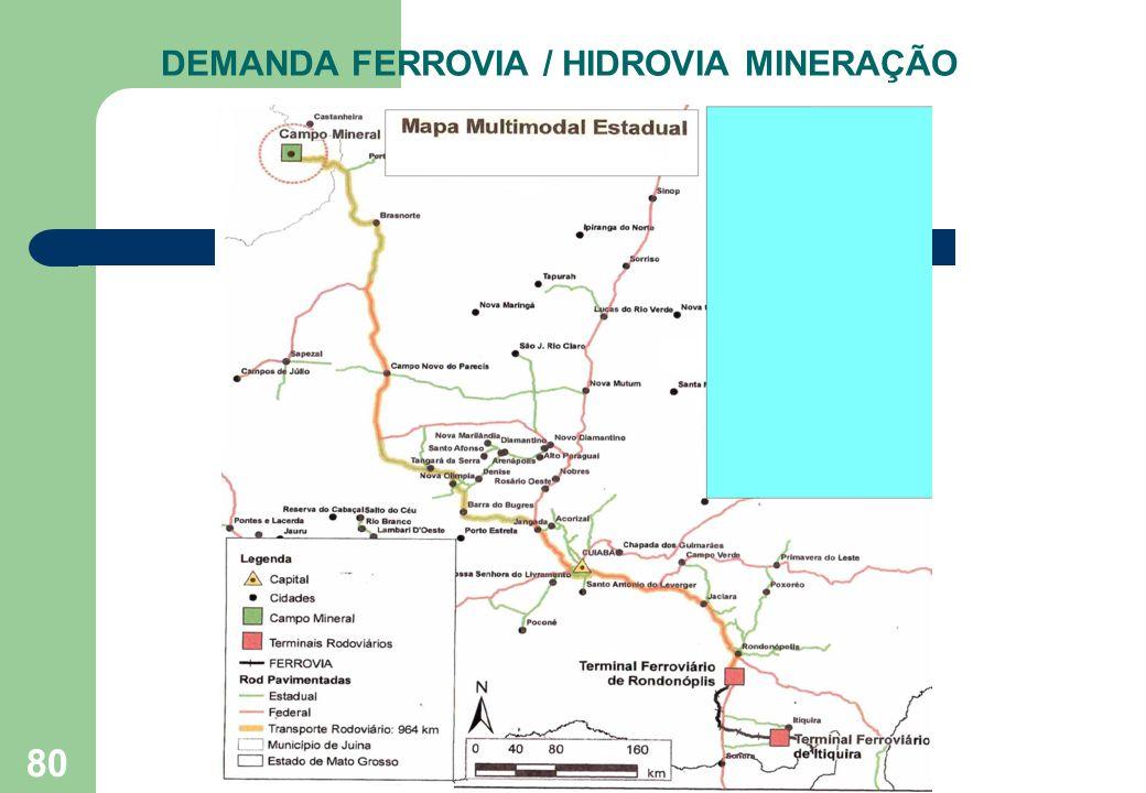 80 DEMANDA FERROVIA / HIDROVIA MINERAÇÃO