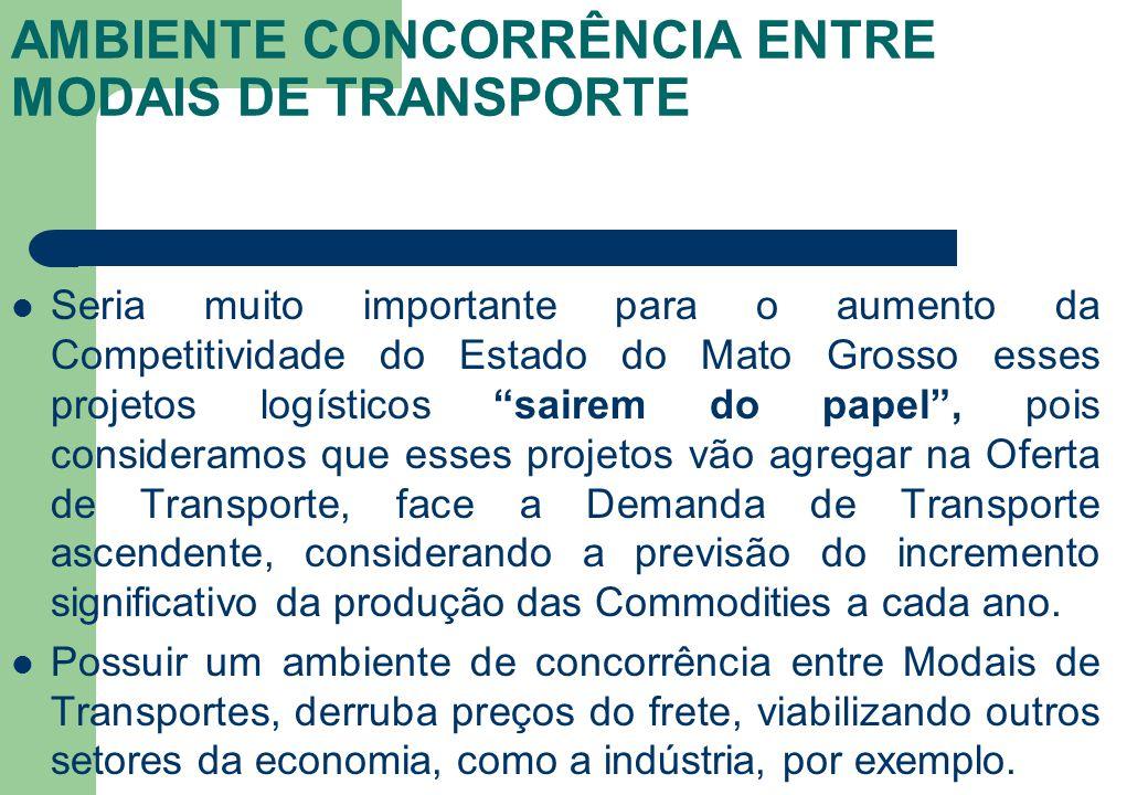 AMBIENTE CONCORRÊNCIA ENTRE MODAIS DE TRANSPORTE Seria muito importante para o aumento da Competitividade do Estado do Mato Grosso esses projetos logí