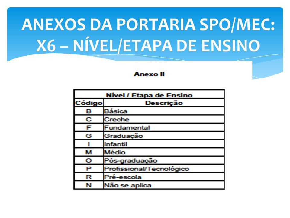 ANEXOS DA PORTARIA SPO/MEC: X6 – NÍVEL/ETAPA DE ENSINO