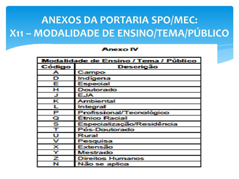 ANEXOS DA PORTARIA SPO/MEC: X11 – MODALIDADE DE ENSINO/TEMA/PÚBLICO