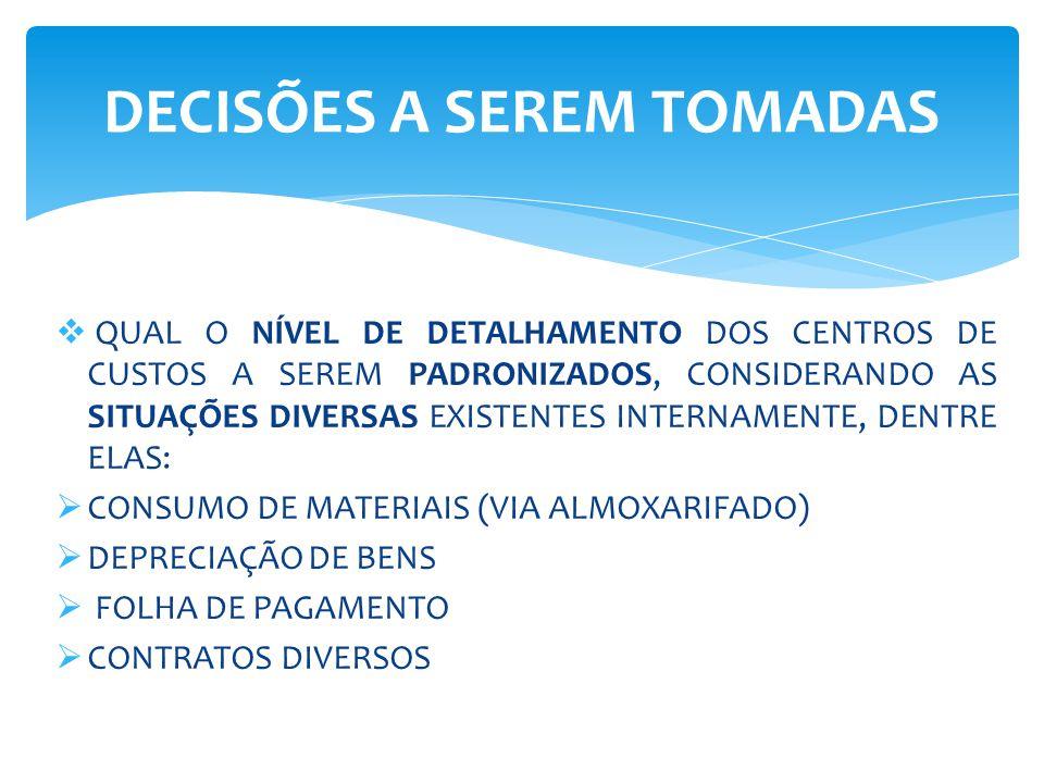  QUAL O NÍVEL DE DETALHAMENTO DOS CENTROS DE CUSTOS A SEREM PADRONIZADOS, CONSIDERANDO AS SITUAÇÕES DIVERSAS EXISTENTES INTERNAMENTE, DENTRE ELAS:  CONSUMO DE MATERIAIS (VIA ALMOXARIFADO)  DEPRECIAÇÃO DE BENS  FOLHA DE PAGAMENTO  CONTRATOS DIVERSOS DECISÕES A SEREM TOMADAS