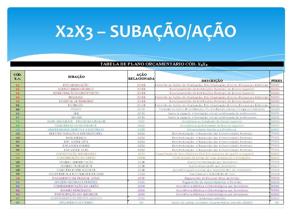 X2X3 – SUBAÇÃO/AÇÃO