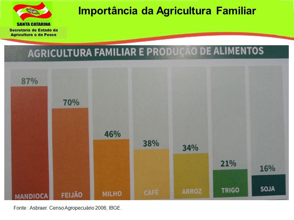 Secretaria de Estado da Agricultura e da Pesca Importância da Agricultura Familiar Fonte : Asbraer. Censo Agropecuário 2006, IBGE.