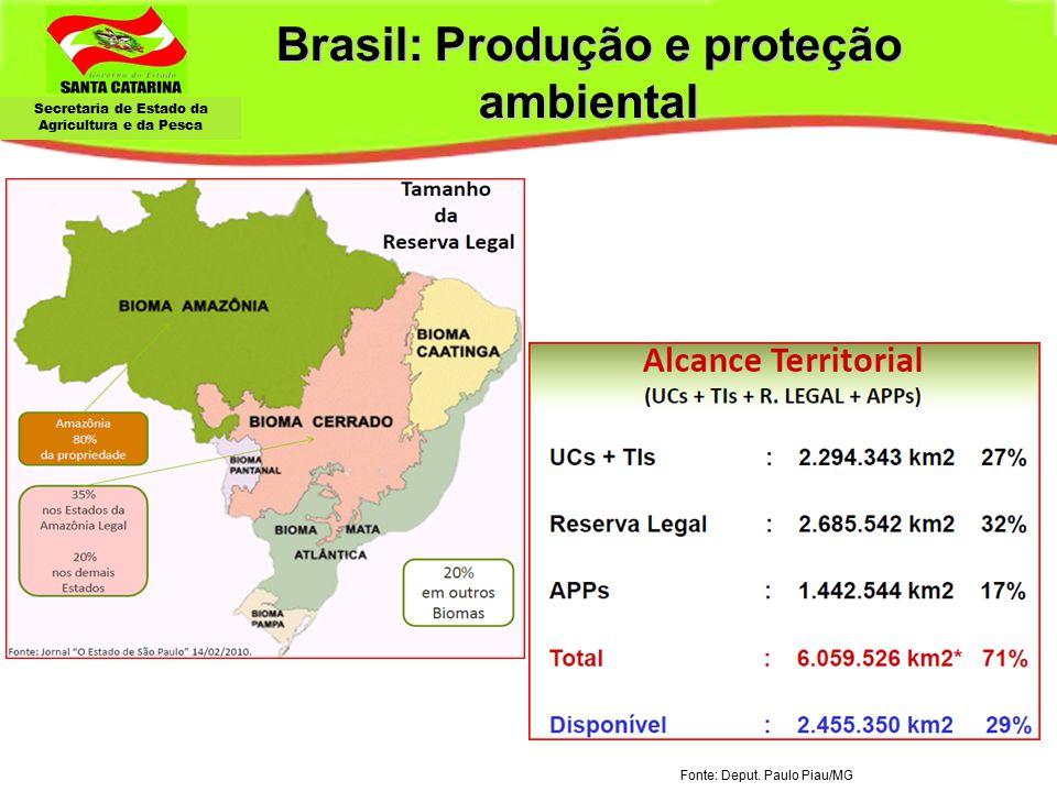 Secretaria de Estado da Agricultura e da Pesca Brasil: Produção e proteção ambiental Fonte: Deput. Paulo Piau/MG