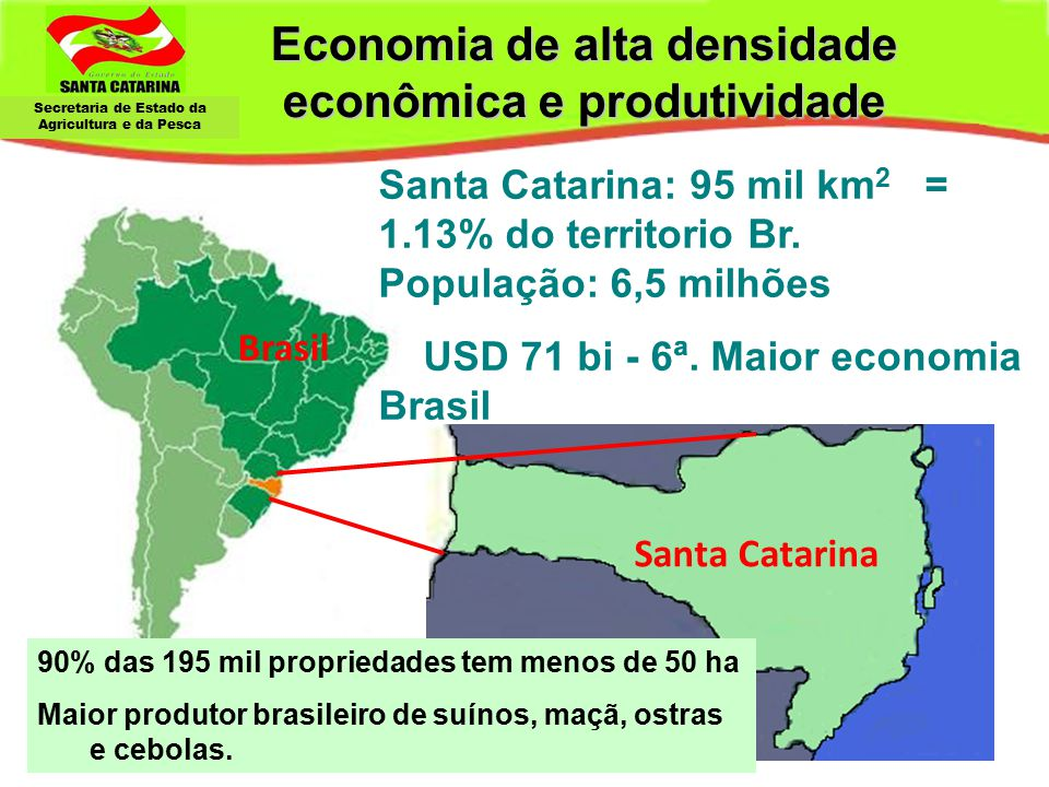 Secretaria de Estado da Agricultura e da Pesca Brasil Santa Catarina: 95 mil km 2 = 1.13% do territorio Br. População: 6,5 milhões USD 71 bi - 6ª. Mai