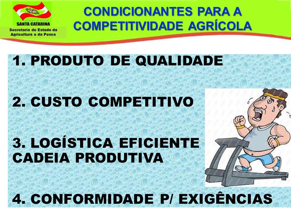Secretaria de Estado da Agricultura e da Pesca CONDICIONANTES PARA A COMPETITIVIDADE AGRÍCOLA 1. PRODUTO DE QUALIDADE 2. CUSTO COMPETITIVO 3. LOGÍSTIC