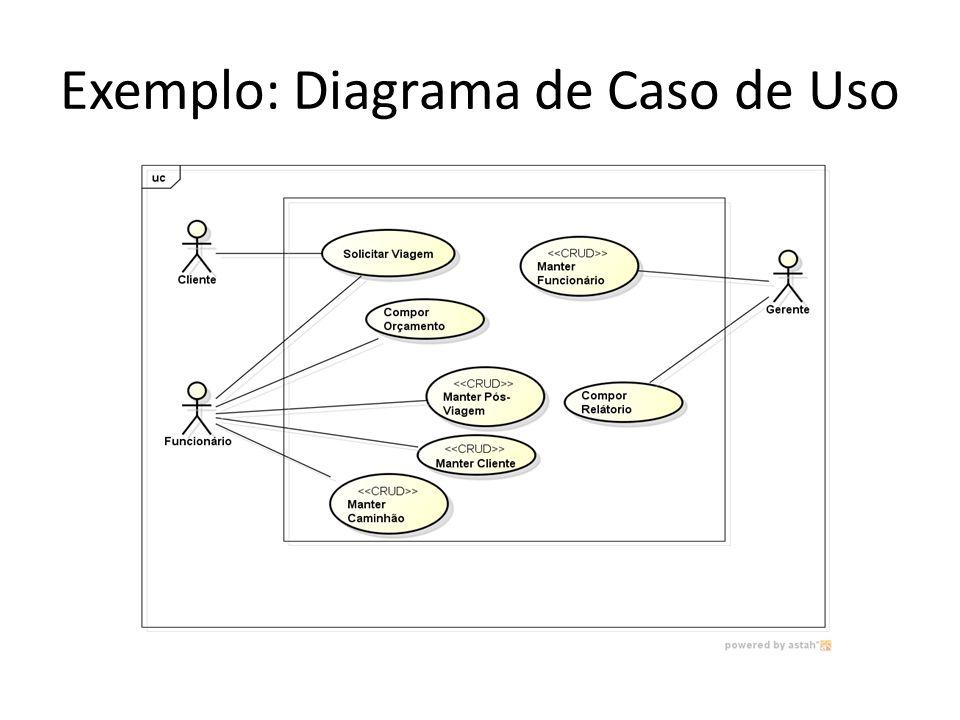 Exemplo: Diagrama de Caso de Uso