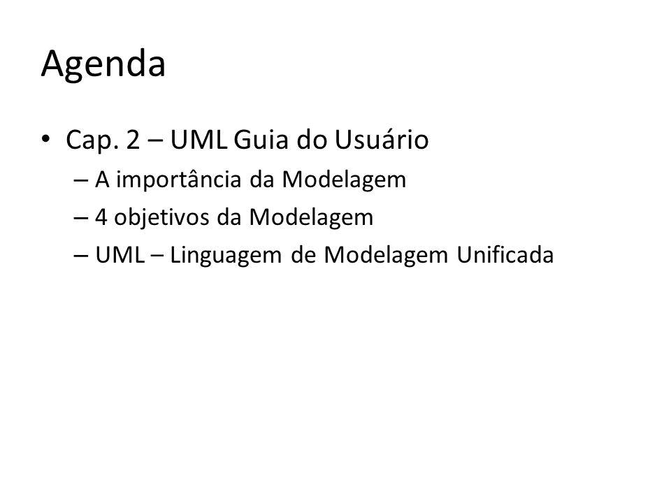 Agenda Cap. 2 – UML Guia do Usuário – A importância da Modelagem – 4 objetivos da Modelagem – UML – Linguagem de Modelagem Unificada