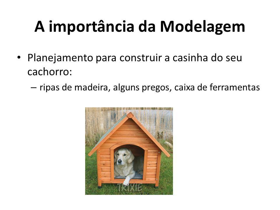 A importância da Modelagem Planejamento para construir a casinha do seu cachorro: – ripas de madeira, alguns pregos, caixa de ferramentas