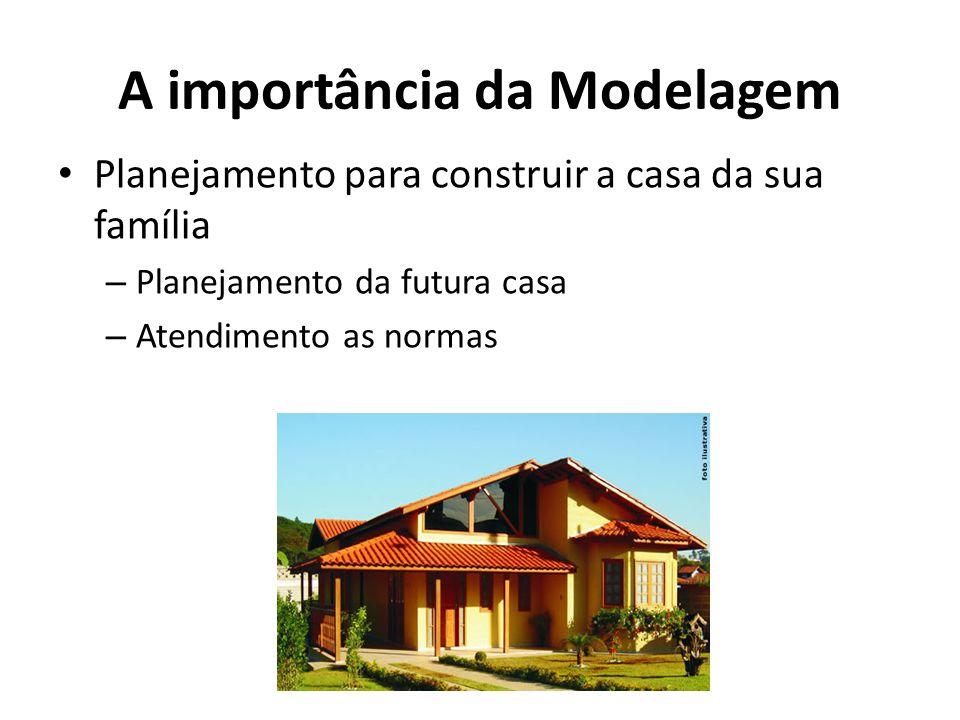 A importância da Modelagem Planejamento para construir a casa da sua família – Planejamento da futura casa – Atendimento as normas