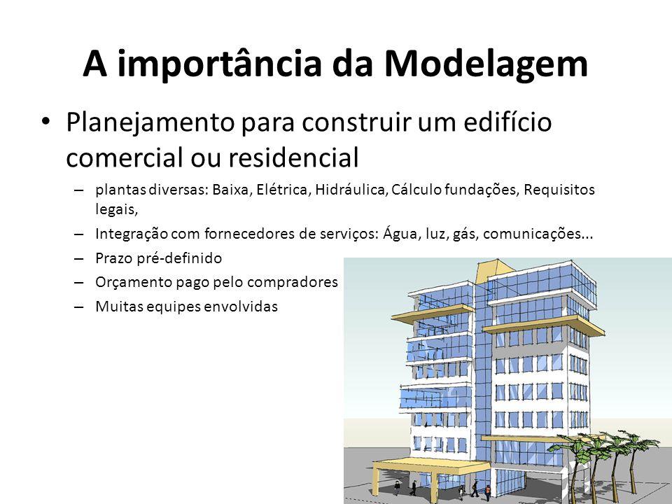 A importância da Modelagem Planejamento para construir um edifício comercial ou residencial – plantas diversas: Baixa, Elétrica, Hidráulica, Cálculo f