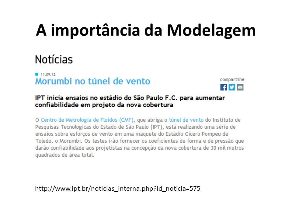 A importância da Modelagem http://www.ipt.br/noticias_interna.php?id_noticia=575