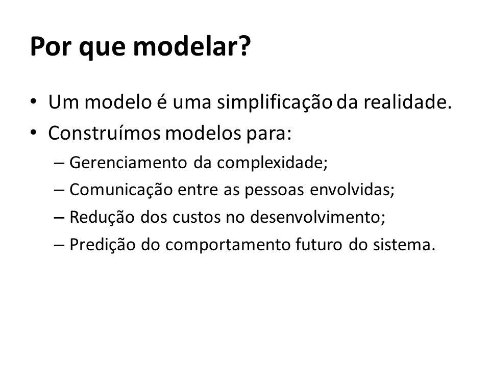 Por que modelar? Um modelo é uma simplificação da realidade. Construímos modelos para: – Gerenciamento da complexidade; – Comunicação entre as pessoas