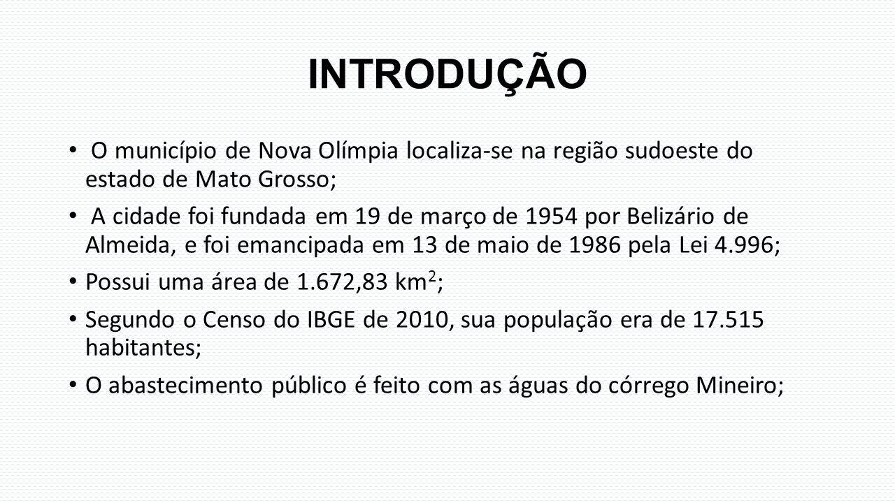INTRODUÇÃO O município de Nova Olímpia localiza-se na região sudoeste do estado de Mato Grosso; A cidade foi fundada em 19 de março de 1954 por Belizá