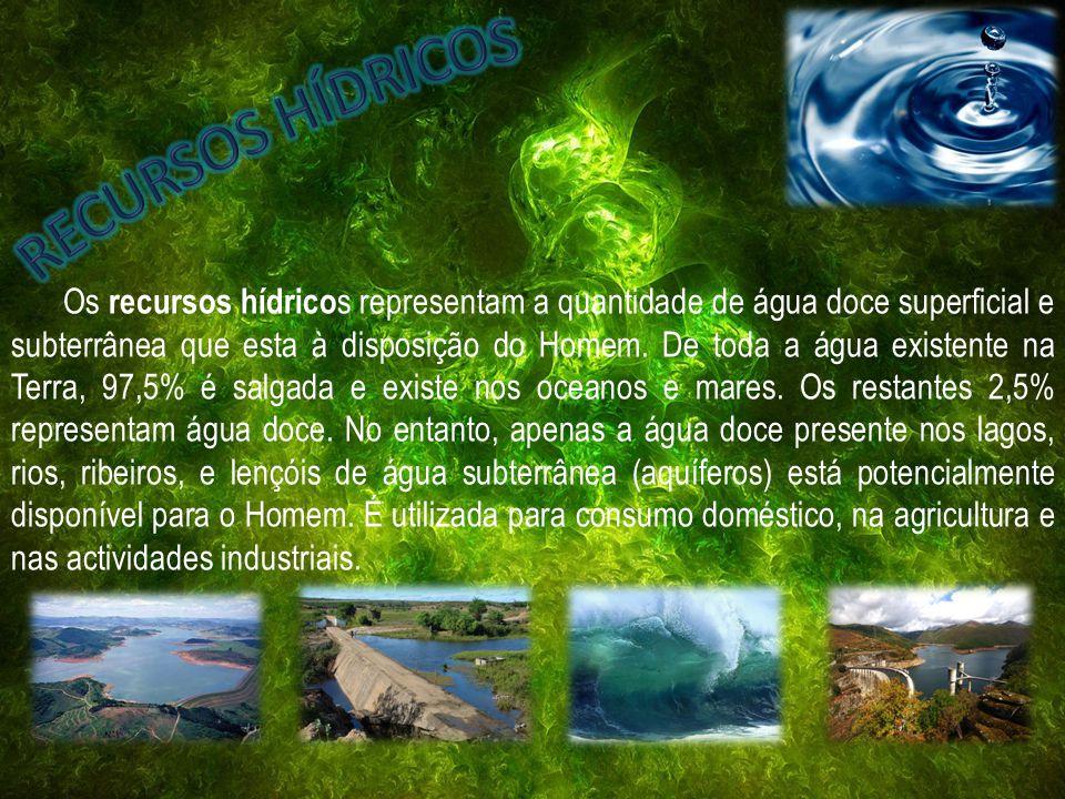Os recursos hídrico s representam a quantidade de água doce superficial e subterrânea que esta à disposição do Homem. De toda a água existente na Terr