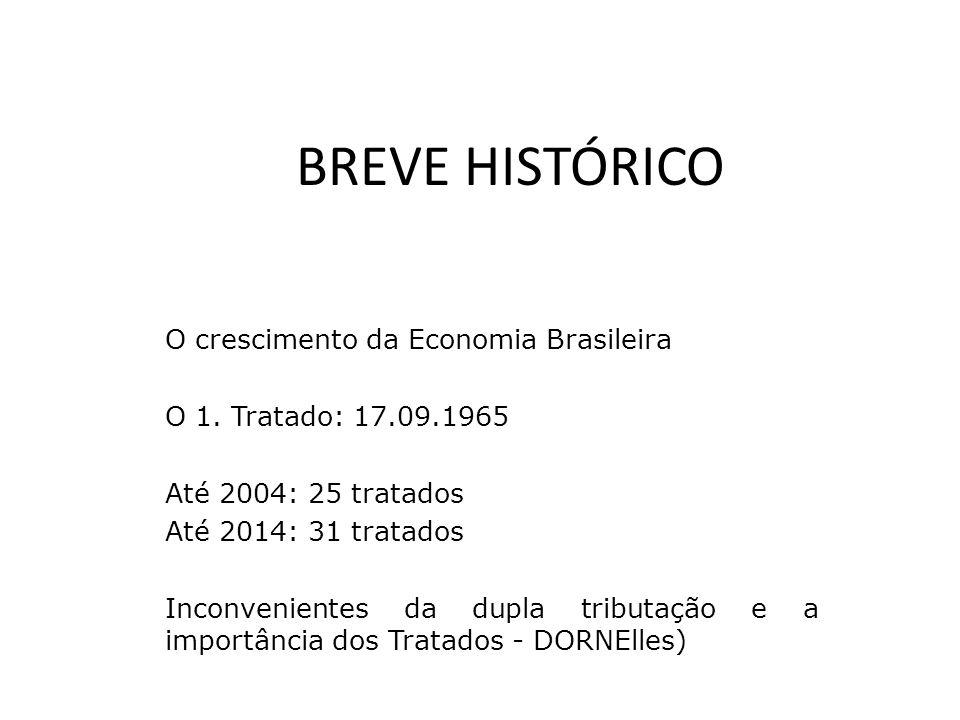 TRATADOS E CONVENÇÕES INTERNACIONAIS Conceito Convenção de Viena.