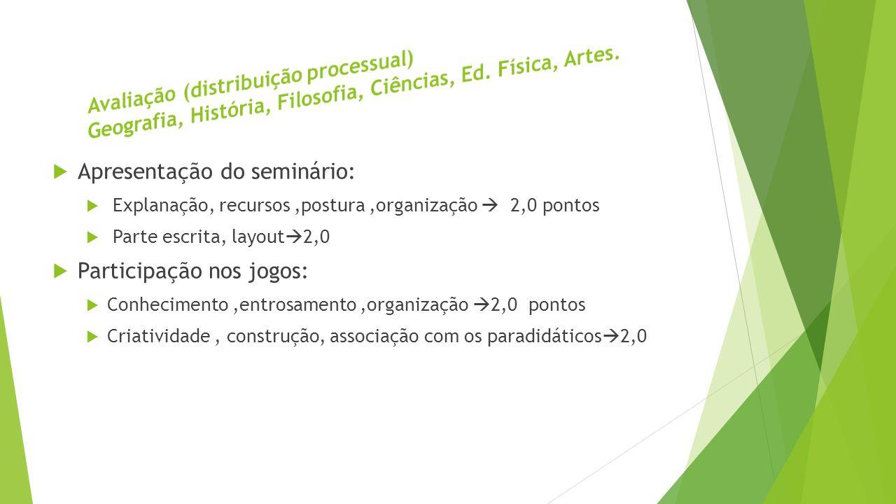  Apresentação do seminário:  Explanação, recursos,postura,organização  2,0 pontos  Parte escrita, layout  2,0  Participação nos jogos:  Conheci
