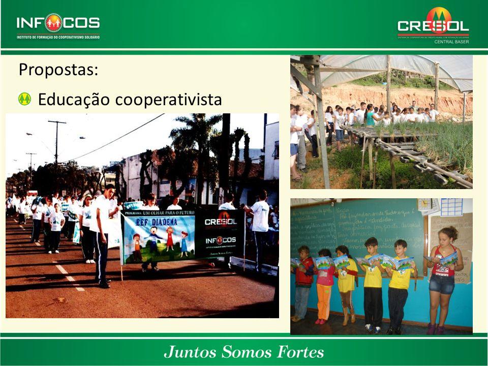Imaruí-SC São João/PR Propostas: Educação cooperativista