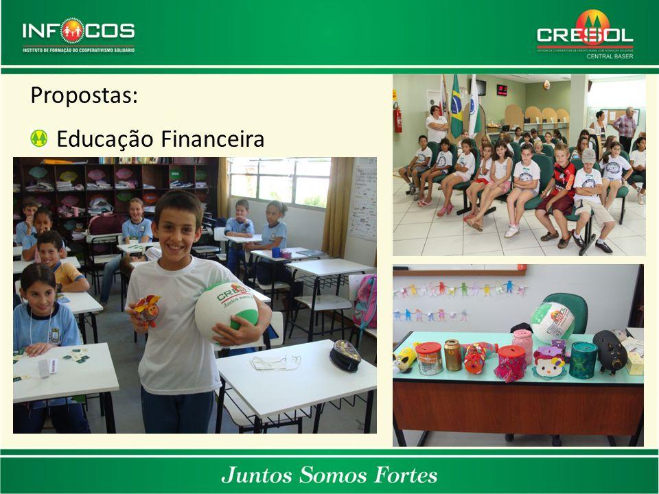 Imaruí-SC São João/PR Propostas: Educação Financeira