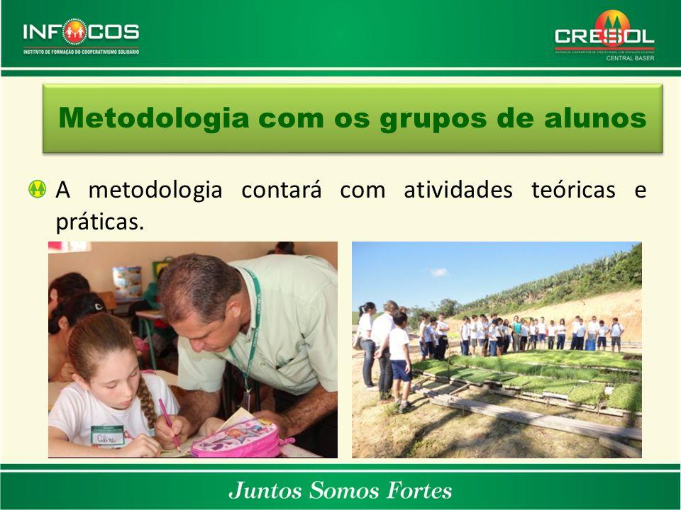 Metodologia com os grupos de alunos A metodologia contará com atividades teóricas e práticas. João do Itaperiú/SC Coronel Vivida/PR Pinhão/PRVerê/PR