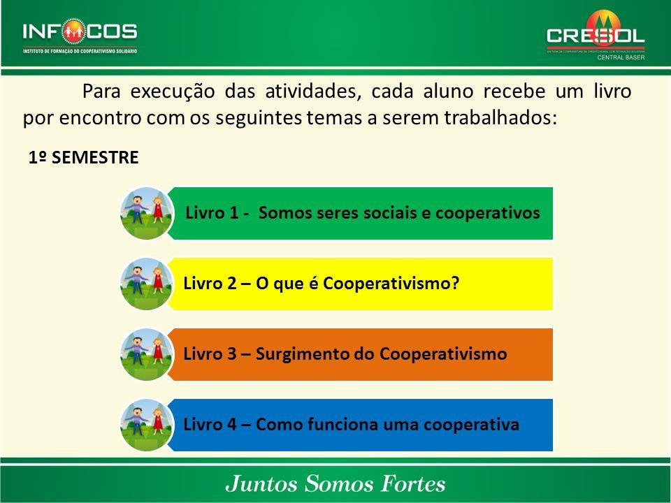 Para execução das atividades, cada aluno recebe um livro por encontro com os seguintes temas a serem trabalhados: João do Itaperiú/SC Coronel Vivida/P