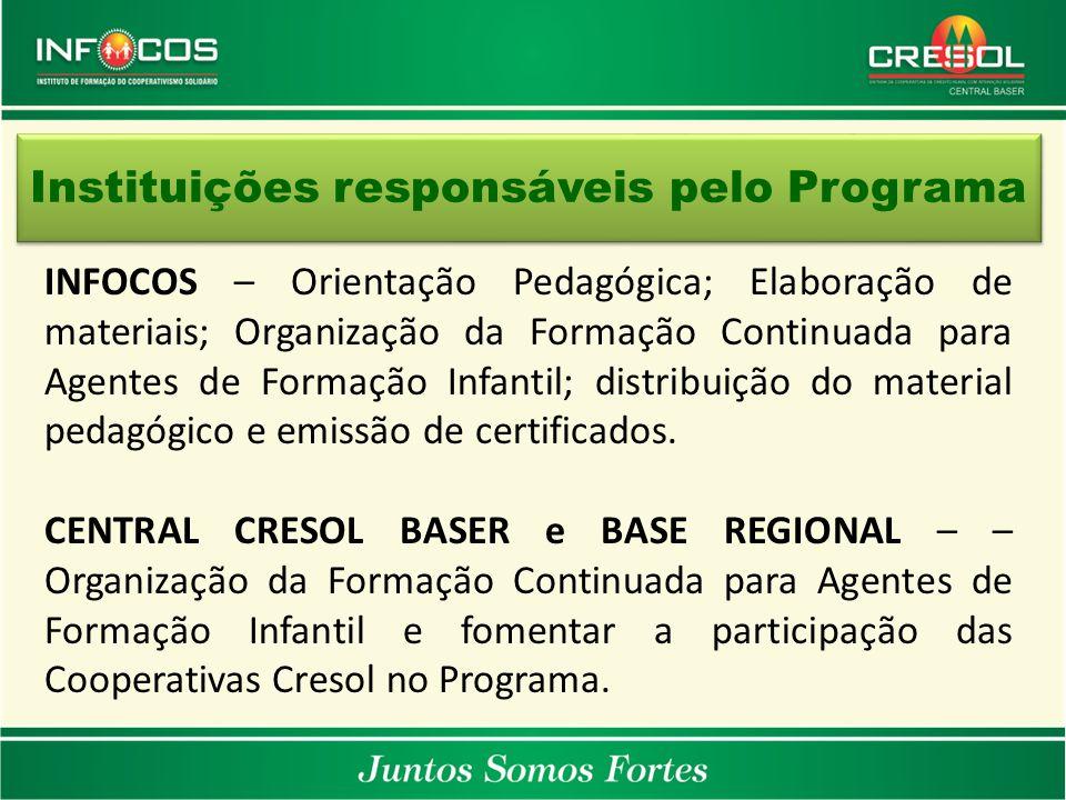 Instituições responsáveis pelo Programa INFOCOS – Orientação Pedagógica; Elaboração de materiais; Organização da Formação Continuada para Agentes de F