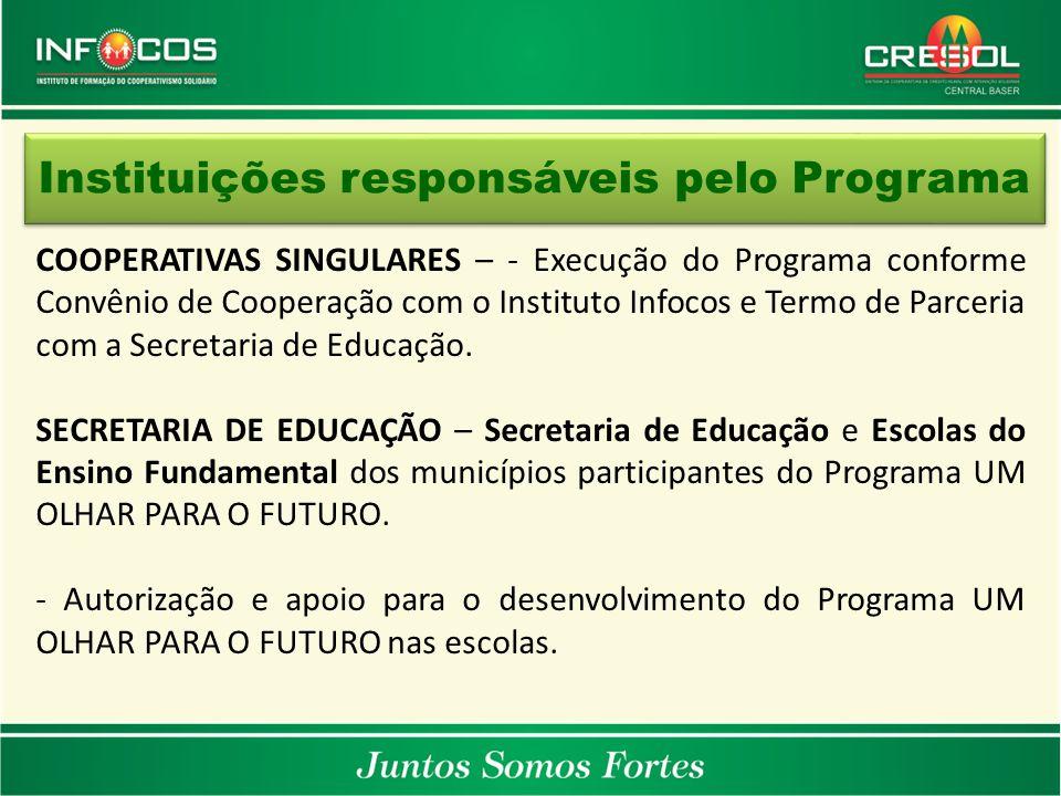 COOPERATIVAS SINGULARES – - Execução do Programa conforme Convênio de Cooperação com o Instituto Infocos e Termo de Parceria com a Secretaria de Educa