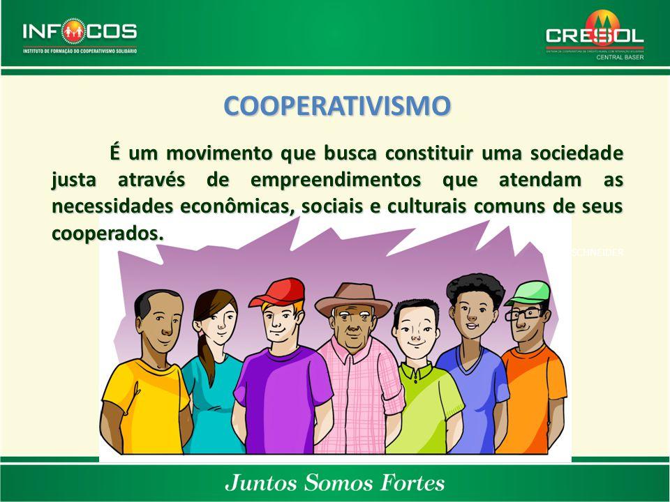 COOPERATIVISMO É um movimento que busca constituir uma sociedade justa através de empreendimentos que atendam as necessidades econômicas, sociais e cu