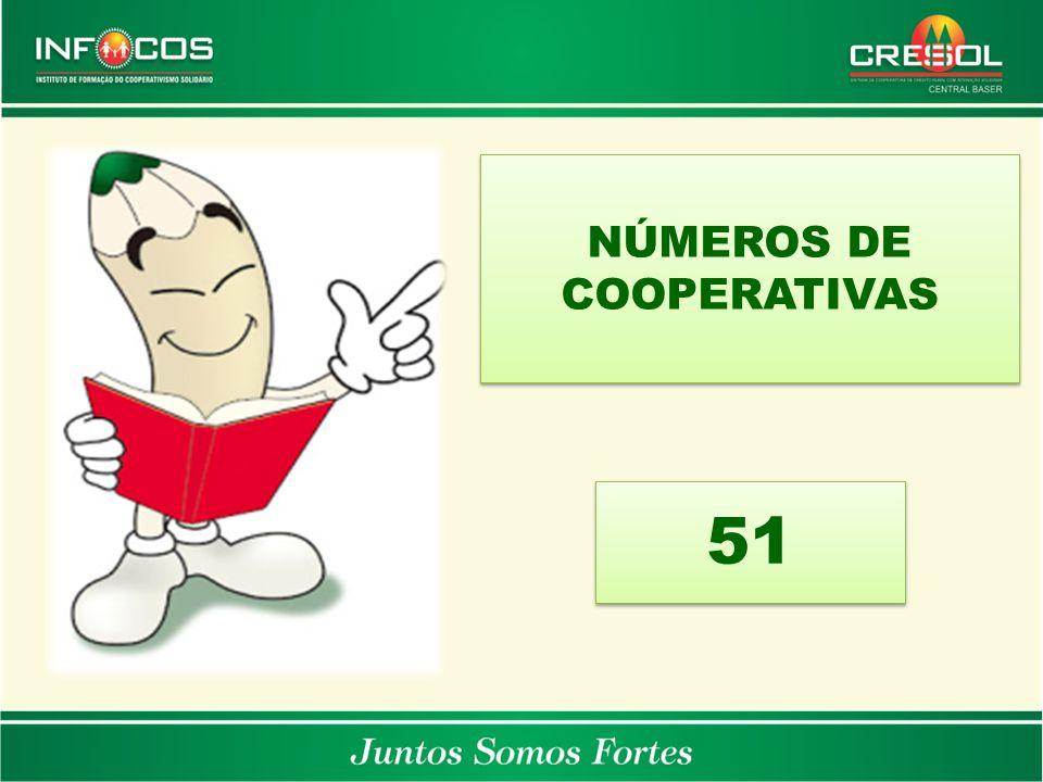 NÚMEROS DE COOPERATIVAS 51