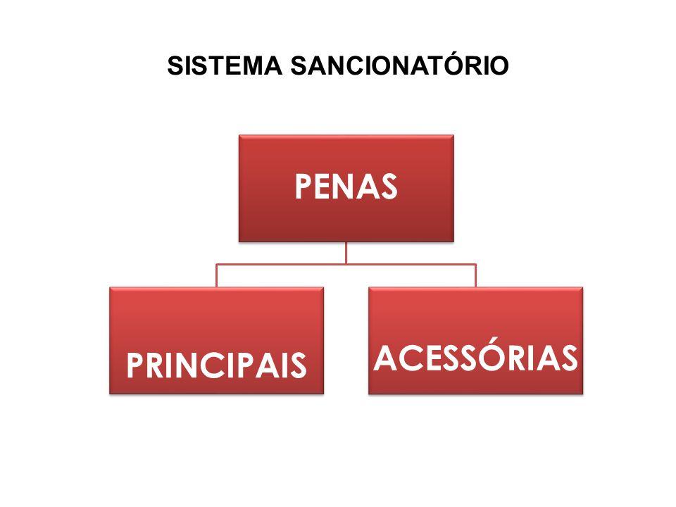 SISTEMA SANCIONATÓRIO PENAS PRINCIPAIS ACESSÓRIAS