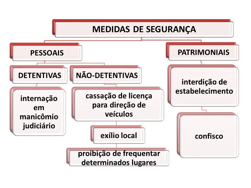 MEDIDAS DE SEGURANÇA PESSOAISDETENTIVAS internação em manicômio judiciário NÃO-DETENTIVAS cassação de licença para direção de veículos exílio local pr