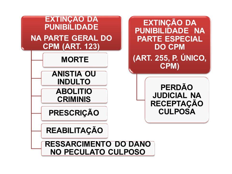EXTINÇÃO DA PUNIBILIDADE NA PARTE GERAL DO CPM (ART. 123) MORTE ANISTIA OU INDULTO ABOLITIO CRIMINIS PRESCRIÇÃOREABILITAÇÃO RESSARCIMENTO DO DANO NO P