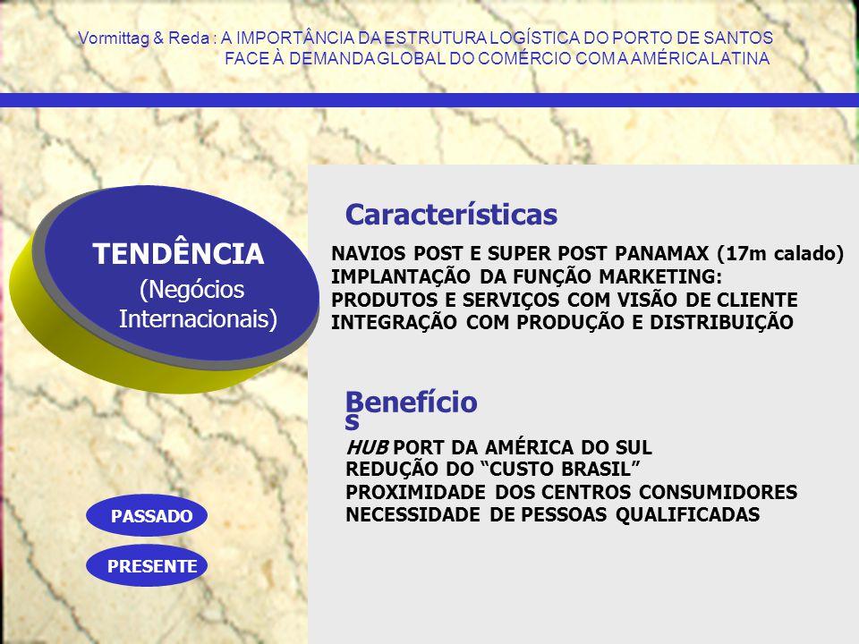 TENDÊNCIA (Negócios Internacionais) Características Benefício s NAVIOS POST E SUPER POST PANAMAX (17m calado) IMPLANTAÇÃO DA FUNÇÃO MARKETING: PRODUTO