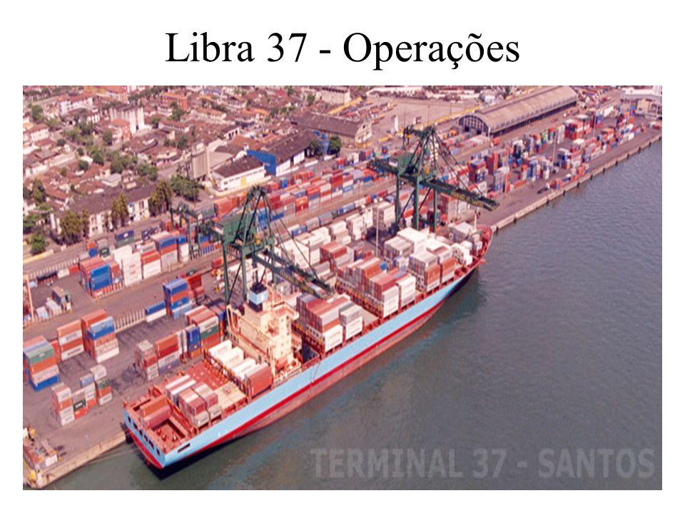Libra 37 - Operações
