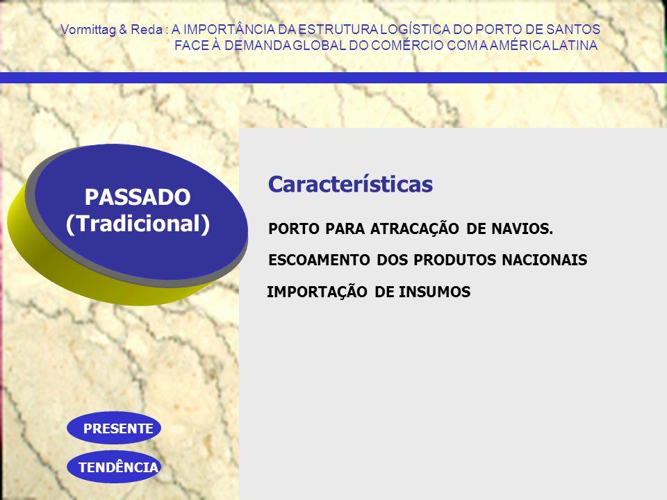 PRESENTE (Comércio Exterior) Características PORTO PÚBLICO COM CONCESSÕES PRIVADAS MELHORIA NOS ÍNDICES OPERACIONAIS GARGALOS LOGÍSTICOS PAC: INSUFICIENTE, MOROSO.